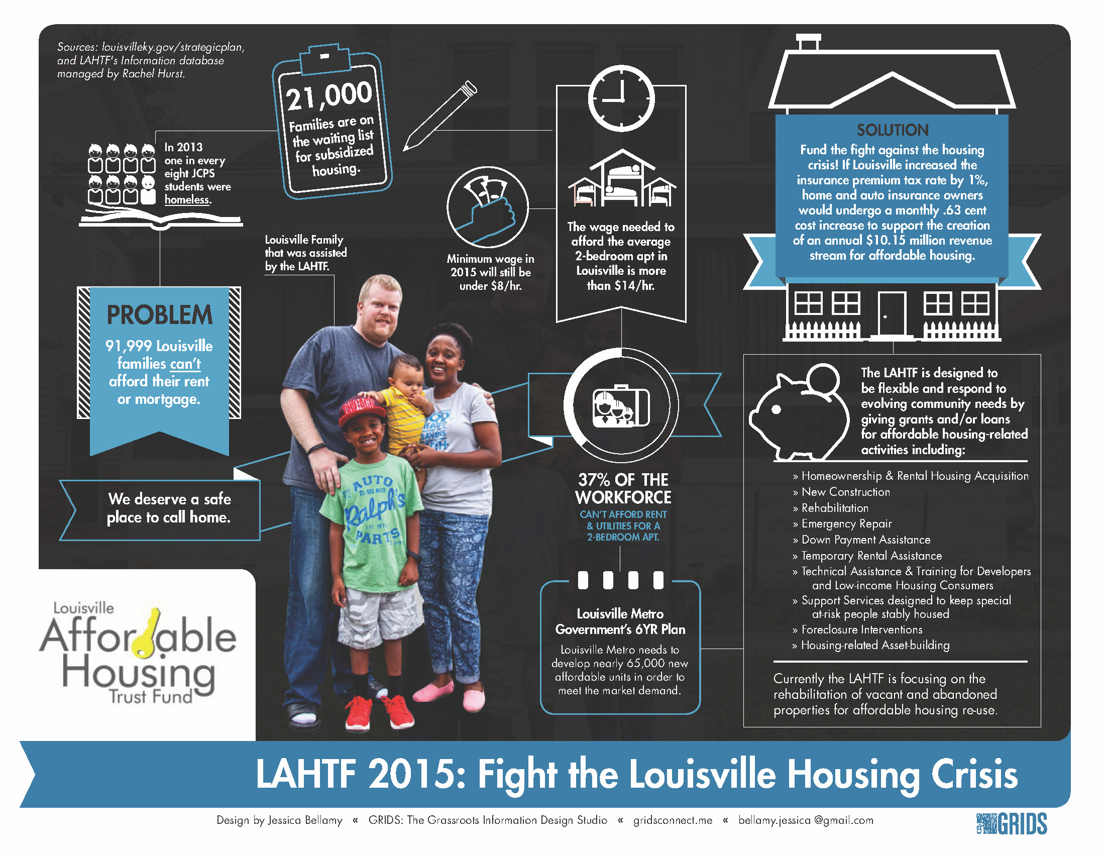 LAHTF Fact Sheet 2015