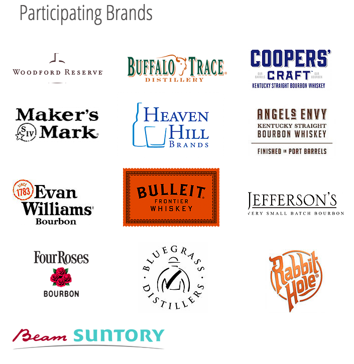 Bourbon Mixer brands 2016